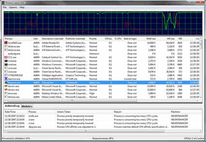 Process Lasso Lite2.44